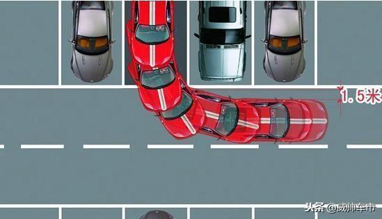 侧挂英�_侧方位停车老挂科?请收好这份图解技巧,考试轻松过关