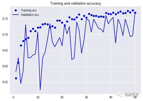 如何用 Python 和循环神经网络预测严重交通拥堵?