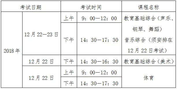 2019年广东专业技能课程证书打印准考证及考试时间
