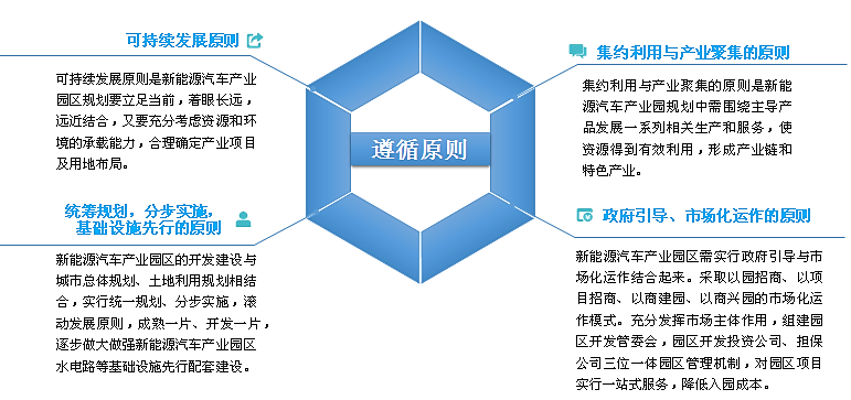 建设行业类型的网站要遵循哪些原则 现在是那样