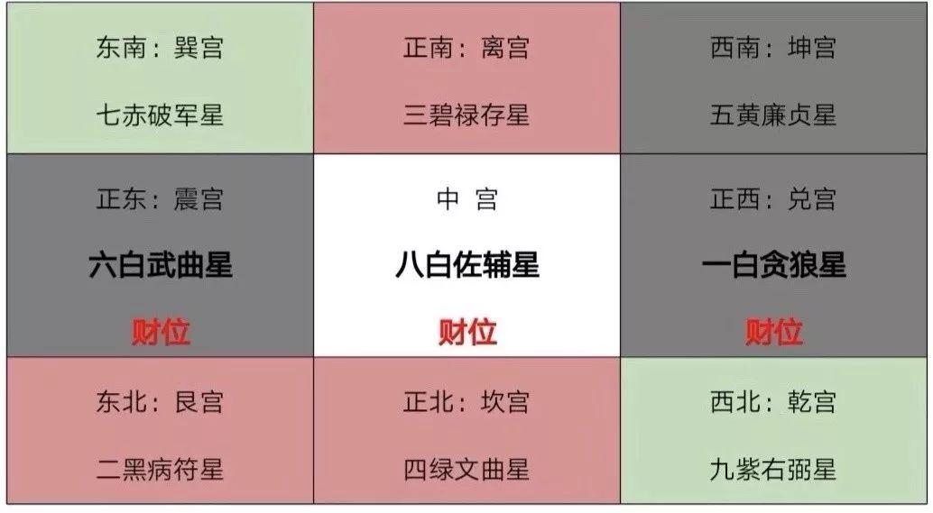 五黄是什么_五黄凶煞入坤宫,明年西南方位不太平,怎样一招化解?