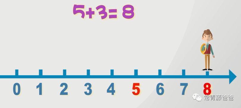 幼小衔接福音:数学衔接训练营,躲开数学启蒙的坑插图(10)