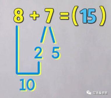 幼小衔接福音:数学衔接训练营,躲开数学启蒙的坑插图(12)