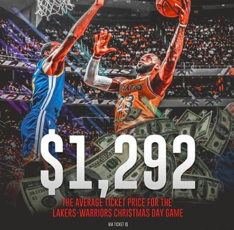 勇士湖人还没开打就轰破NBA72年纪录门票9千一张看不起