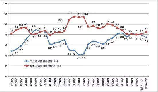 2019浙江经济总量是多少_浙江经济图片