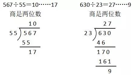 正文  2018年12月20日 周四 四年级数学 总第1080期 小高在做除法计算图片