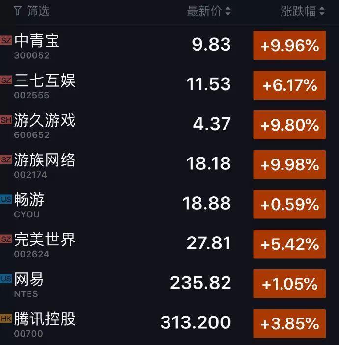 微信 7.0 版本更新;美检方决定不予起诉刘强东;游戏版号恢复审