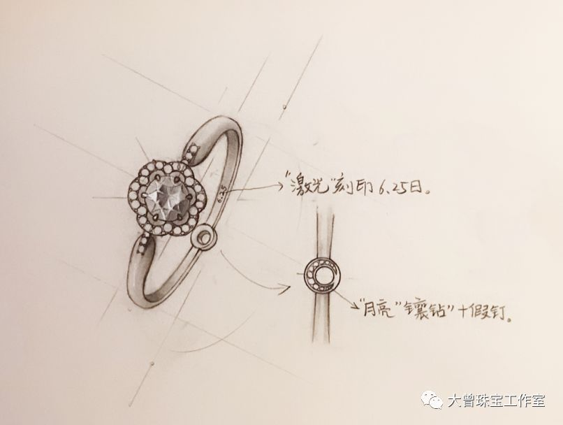【12月29日】精品珠宝手绘设计课!再也不用嘤嘤嘤!