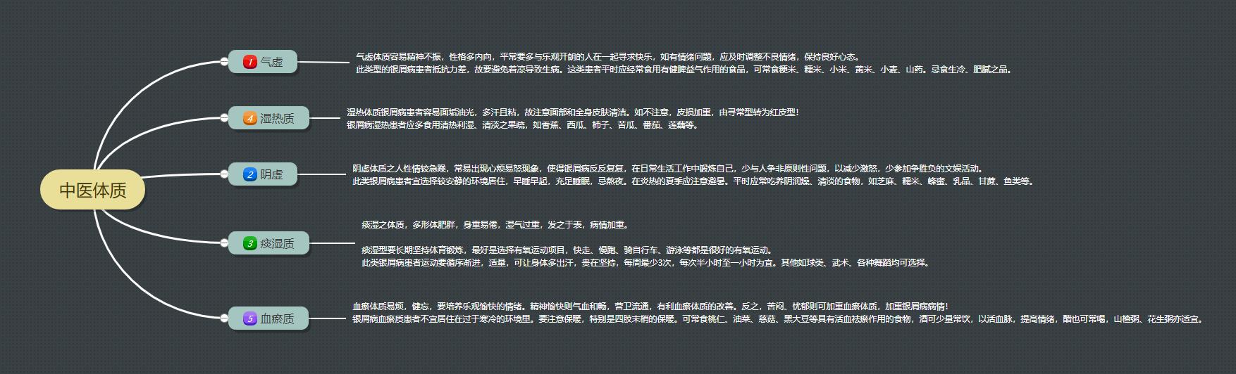 东三省黑龙江哈尔滨大庆齐齐哈尔牡丹江等地皮肤病高发的原因