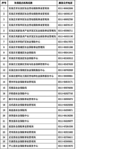 父亲意外去世,报保险需要意外事故证明如何开具   大邑县... 人民网