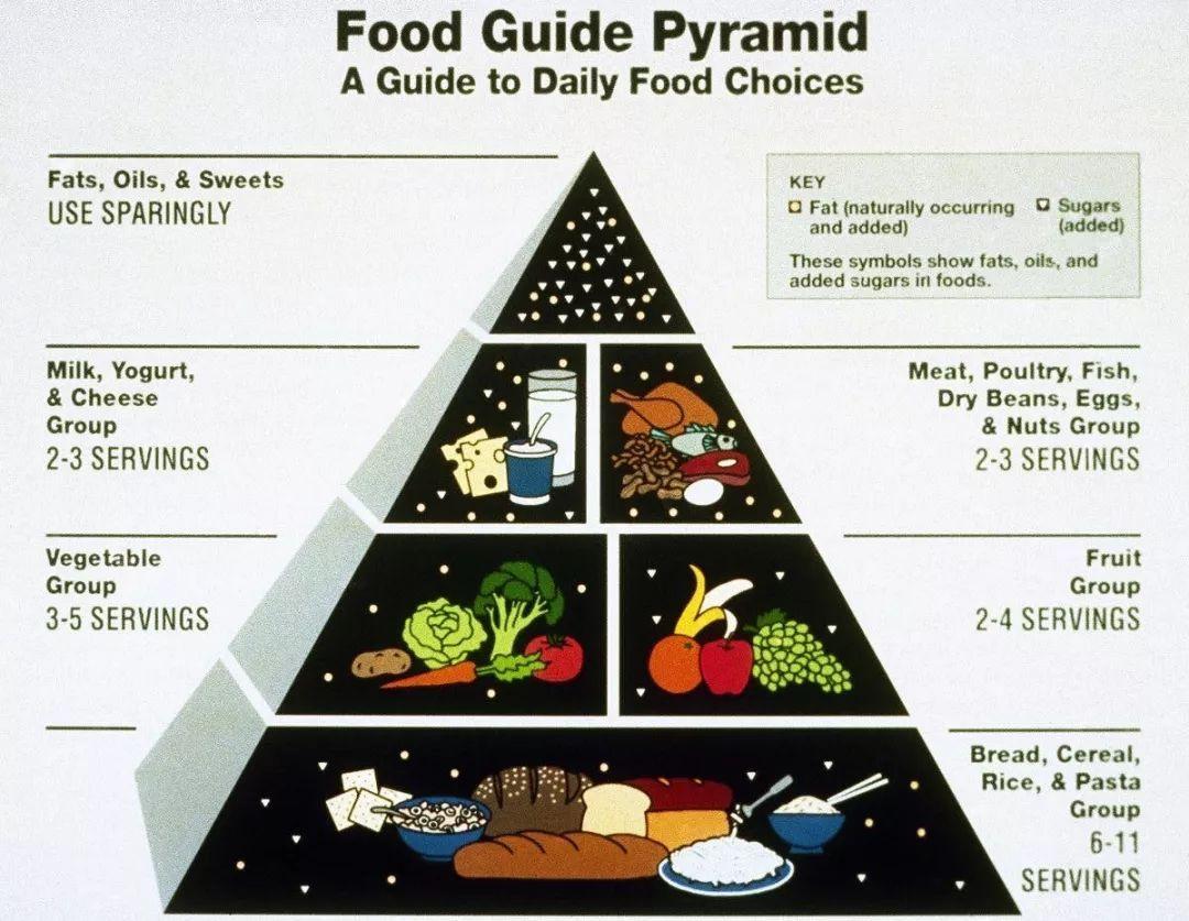 FDA前专员:过去几十年,我们给大众的营养建议,是失败的!