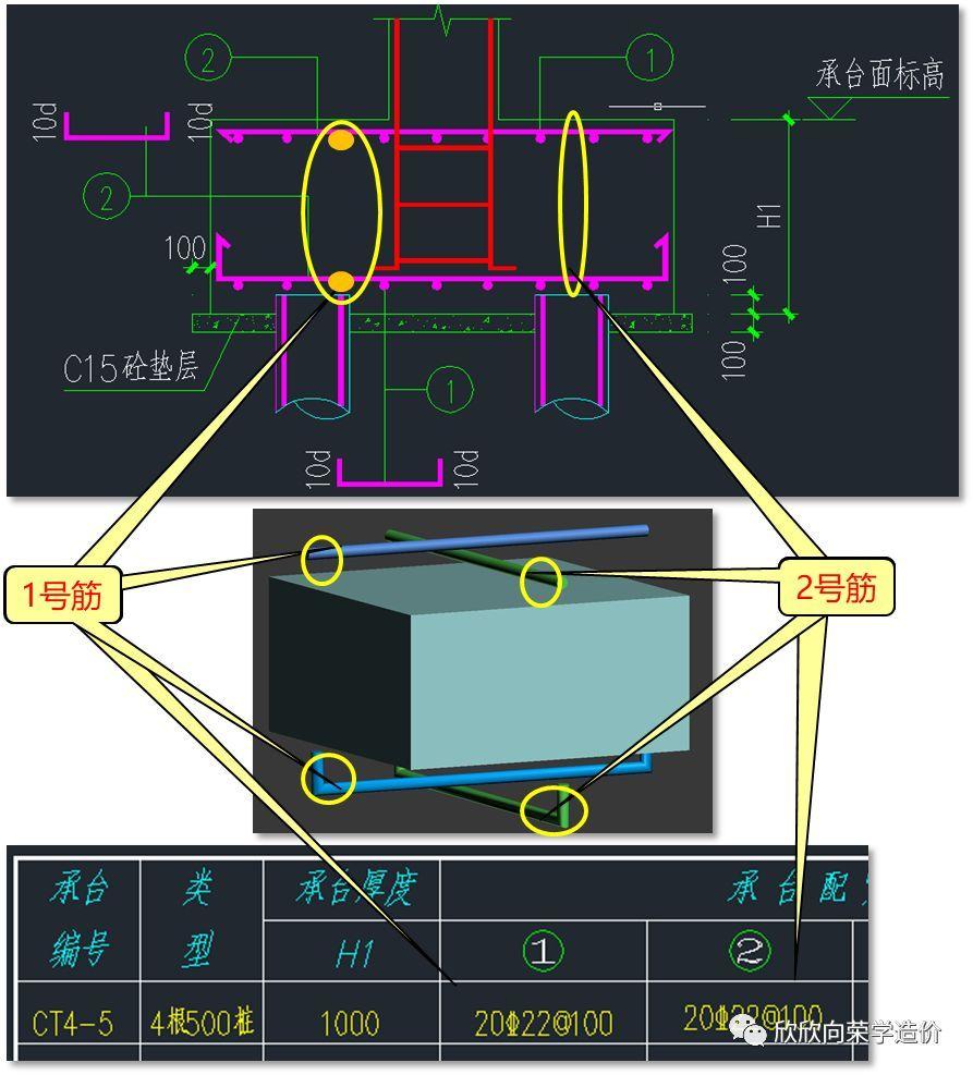 健康 正文  (一)图纸介绍 四桩台的平面图,节点配筋图以及配筋表如图