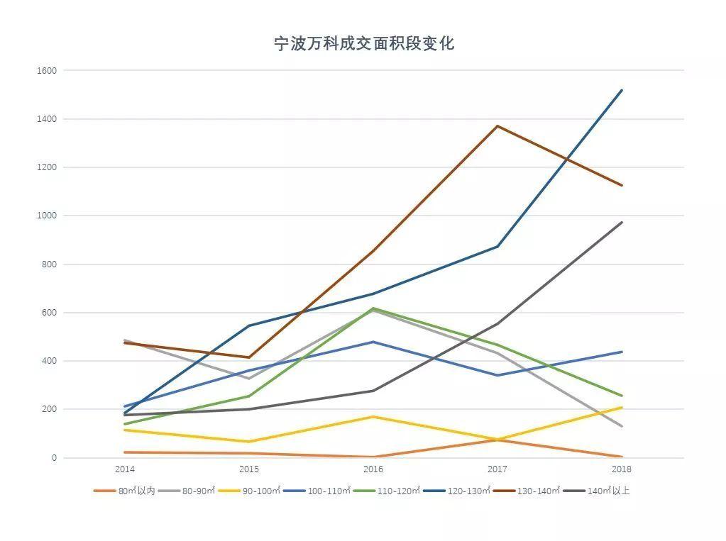 宁波占比gdp_30年发展,宁波和杭州的差距,是不是越来越大