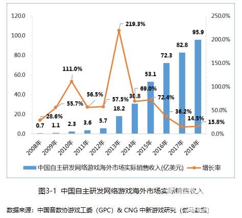 2019手提包品牌排行榜_2019中国出海品牌排行榜发布在即,游戏品牌出海解