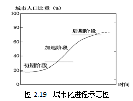 西店gdp_重磅│福建省 富可敌国 上半年GDP相当于这个国家