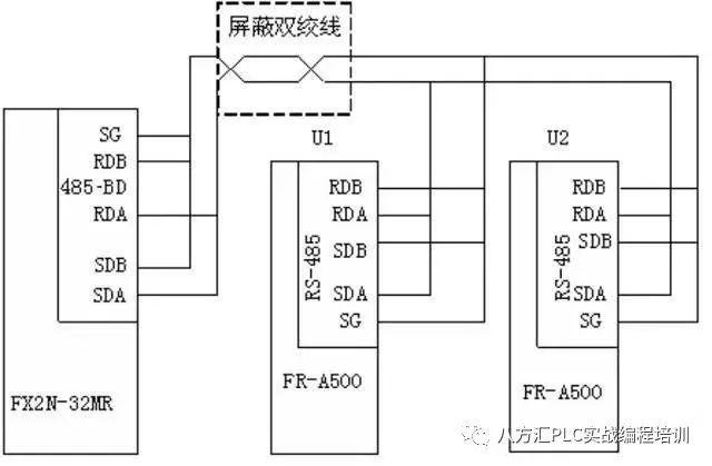 三菱plc与变频通讯_【全面讲解】RS-485通信实现三菱PLC对三菱变频器的控制程序 ...