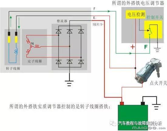 汽车电动机的工作原理_汽车发电机工作原理