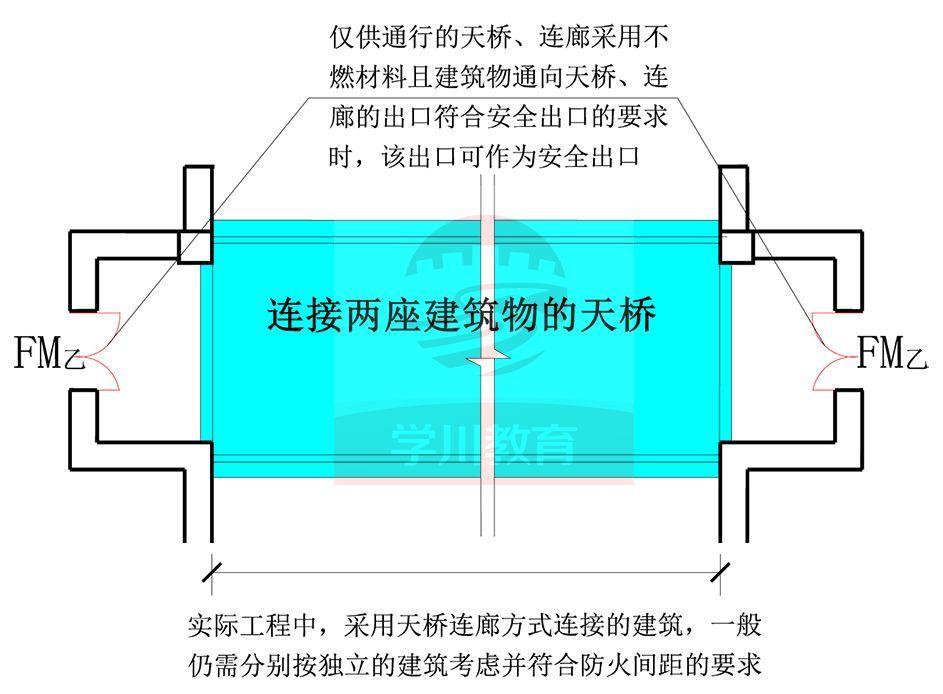管道连廊设计图