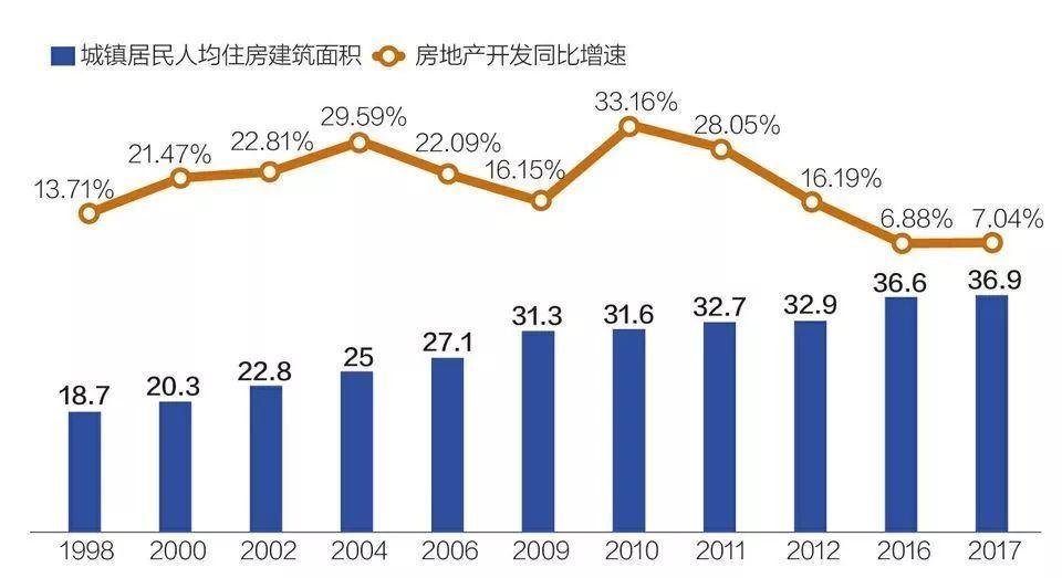 中国人均面积_人均耕地面积图