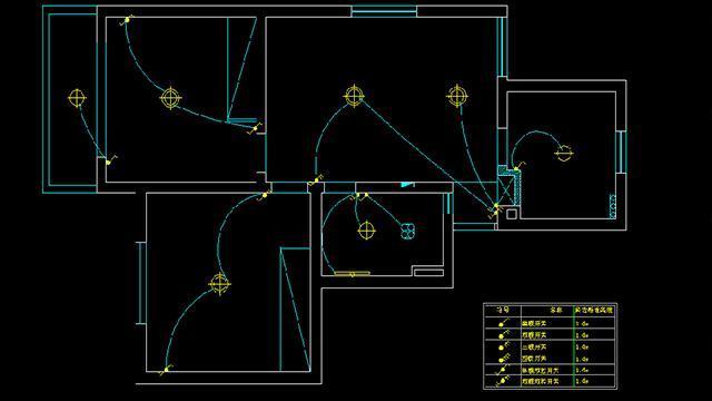 室内设计图纸的5大分布图如何布局?专业设计师为你讲解