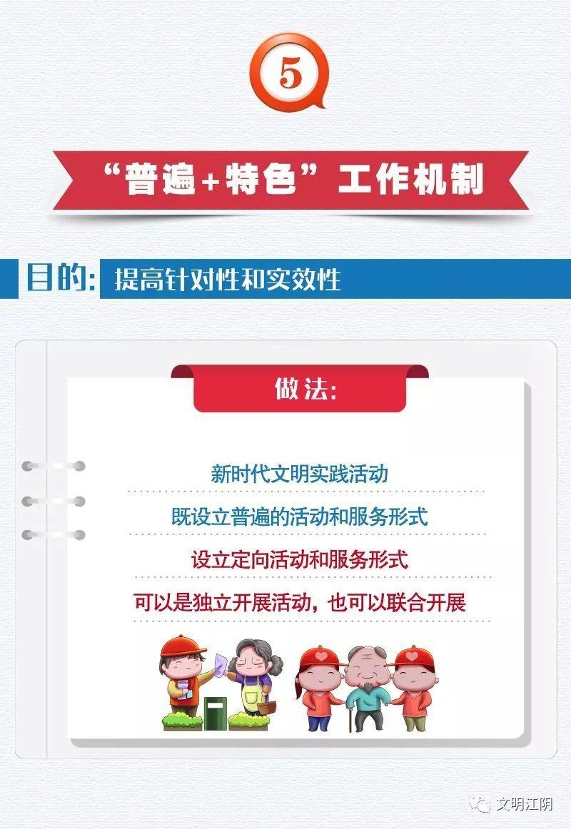 江阴市新时代文明实践中心建设:五有专业全球家具设计举措排名图片