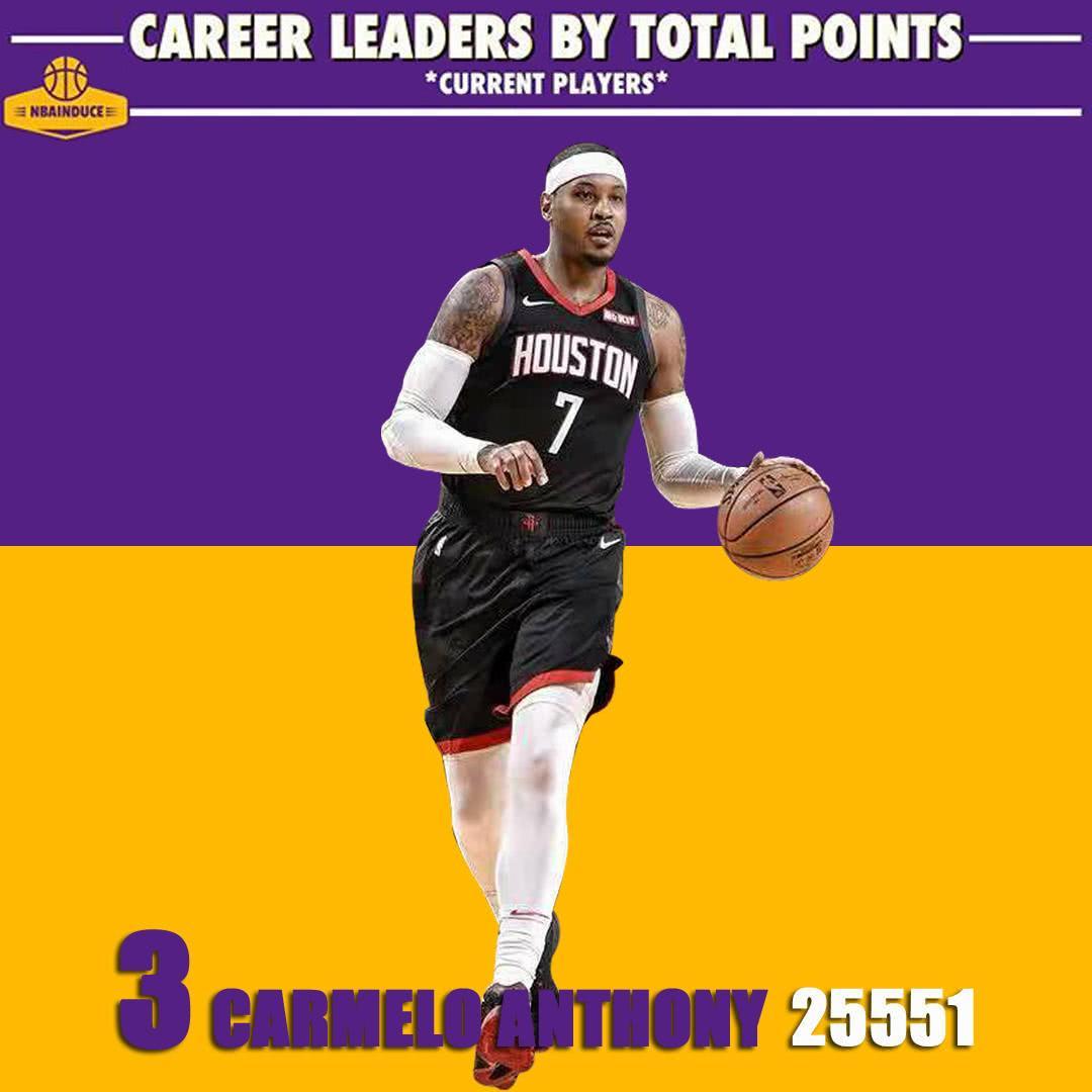 NBA现役球员总得分榜杜兰特有望进前五四位老将将要离开!