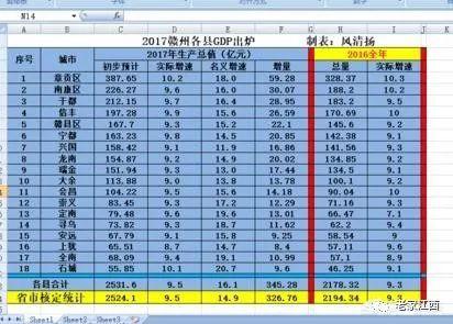 信丰县人口有多少_上海陈毅广场 搜狗百科
