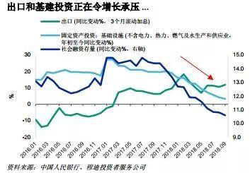 穆迪:中国经济增长放缓显示了去杠杆的难度丨评级机构WeeklyOutlo