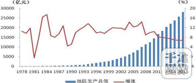 中国gdp2021年总量人民币_高盛2021年中国经济展望 预计GDP增速为7.5 人民币升值在望