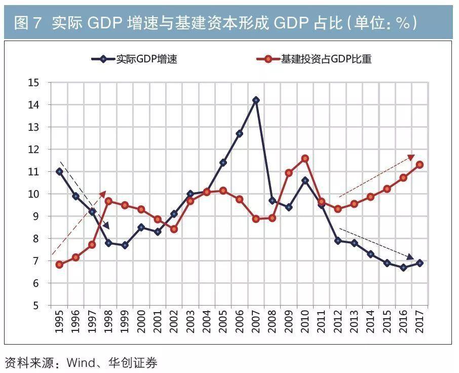 中国政府债务gdp