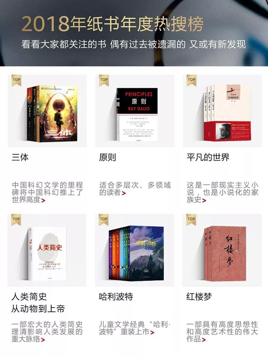 2018畅销书籍排行榜_2018什么书最畅销 2018书销量排行榜