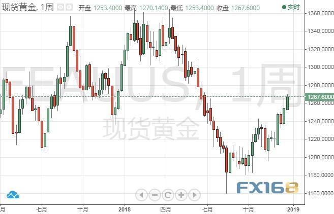 強勢美元成為金價今年表現不佳的主要原因。 從4月中旬以來,美國經濟表現出極具韌性的複蘇形勢,這一點和歐元區以及新興市場相比尤為明顯,因此投資者迴避黃金,轉而流向了美元。