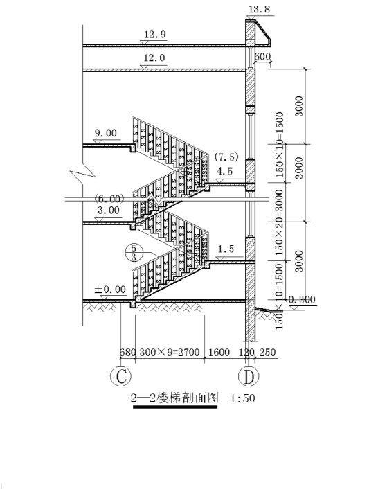 楼梯剖面图的画法