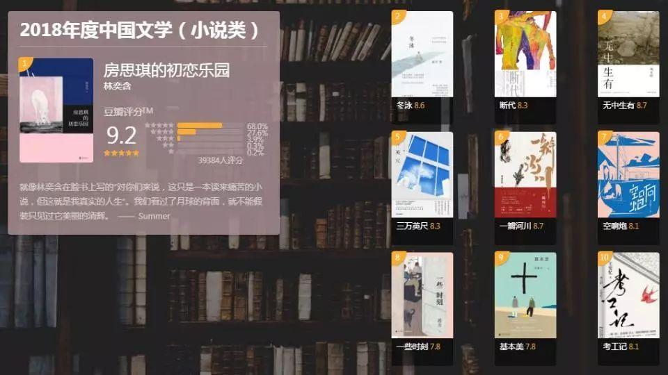 2018年图书排行榜_亚马逊2018年度图书排行榜