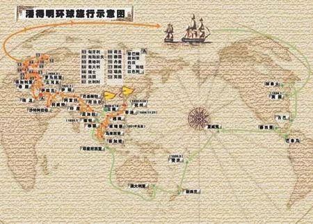 潘德明环球旅行路线