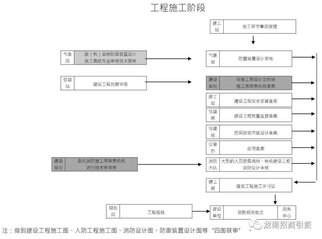 招商引资申请报告.doc - 豆丁网