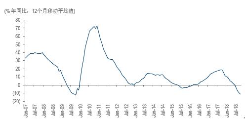 2019年中国经济总量第几_2019年全国存款总量图