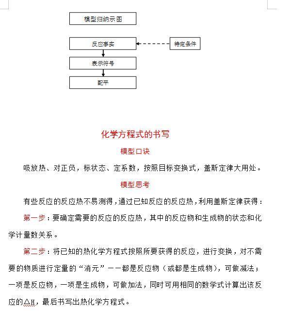 高考化学:模子影象解题法汇总(电子版可打印)家有高中生,转给(责编保举:高测验题jxfudao.com)