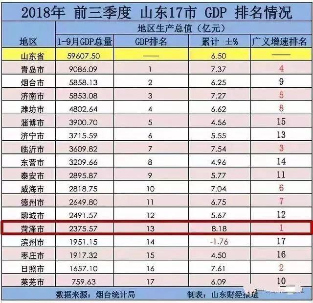 2019临沂gdp_临沂大学
