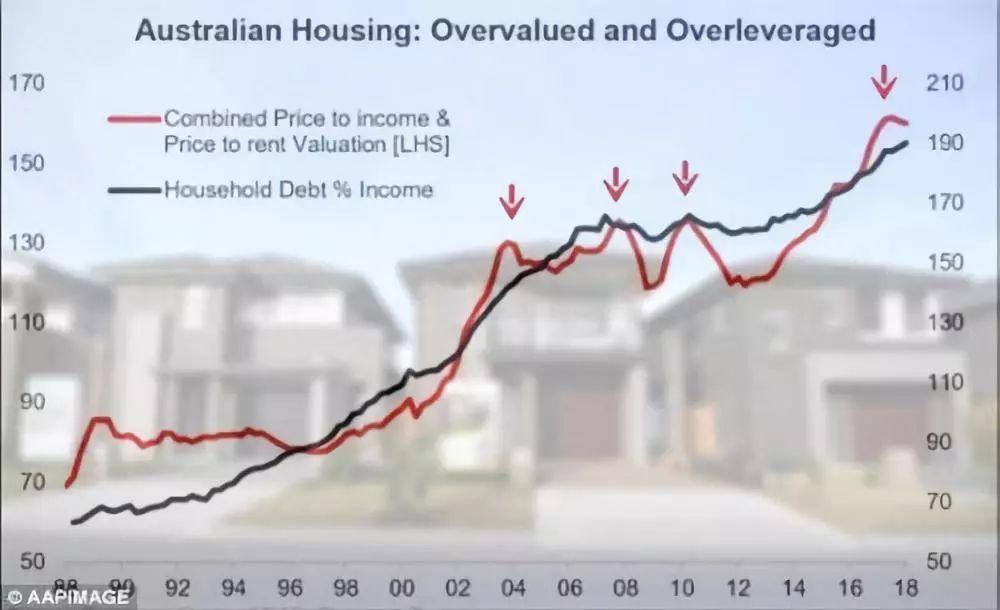 悉尼gdp多少_澳洲GDP重挫澳元 重大下行风险或来临(3)