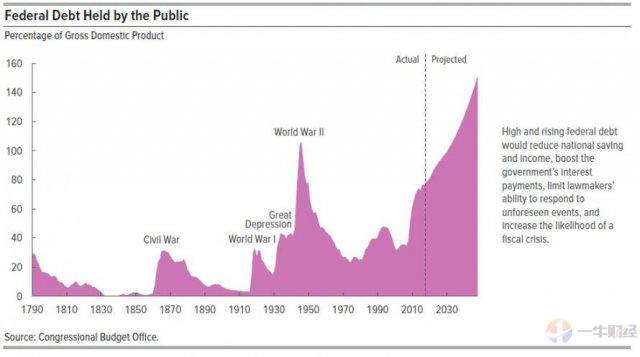 债务占比gdp_当谈到中国债务问题的时候 真正需要担心的是什么