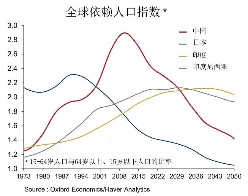 gdp china 2020_2020年中国gdp