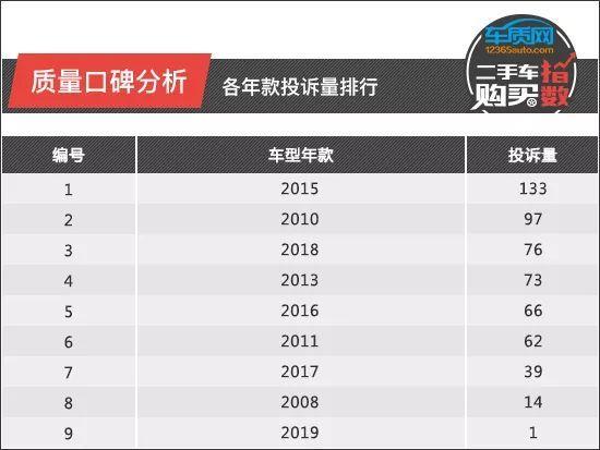 二手车购买指数:北京奔驰C级_凤凰彩票登录网址