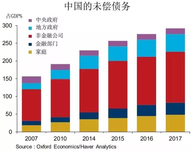 2020年石家庄市gdp增长率_广陵扬州与石门石家庄的2020年前三季度GDP,你更看好谁(3)