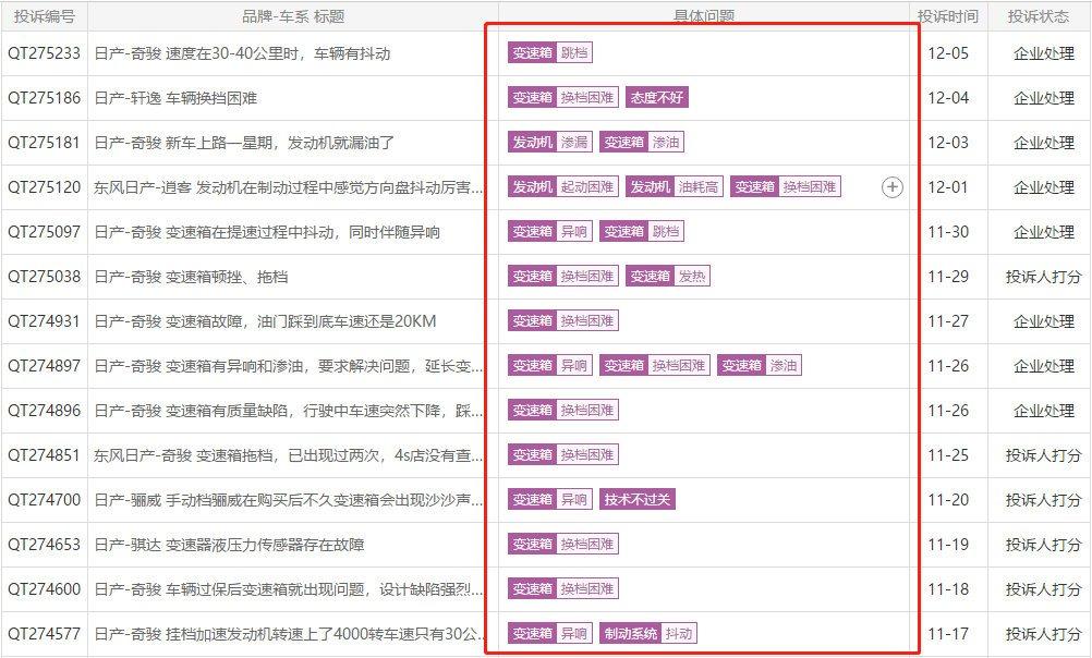 技术日产浪得虚名CVT变速箱问题频发_凤凰彩票平台官网