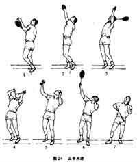 球技|这个动作看似没有杀球一锤或几锤定音的作用用得好也能置对方于死地