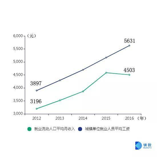 中国 人口 统计_中国最新人口数据统计