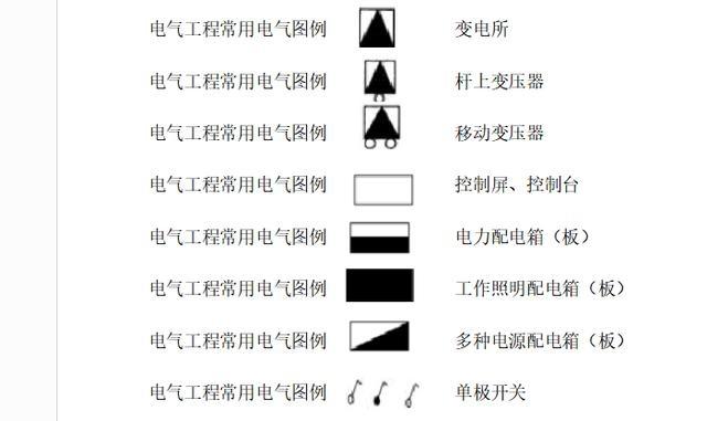 超详细!建筑图纸图例,代号,钢筋符号解析,轻松识别施工图
