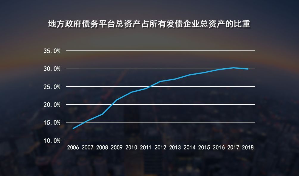 2019年后中国经济发展_中国未来经济3大趋势,最好的时代才刚开始