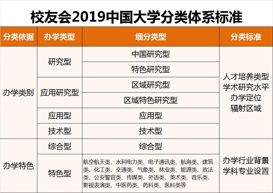 校友会2019中国语言类大学排名,